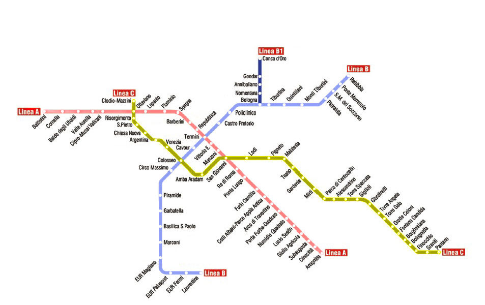 Network of metro in Rome